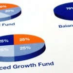In How many Mutual Fund Categories You Have Invested?