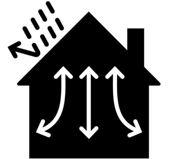 Weatherization of Your Home