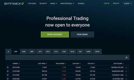 Bitfinex top cryptocurrency exchanges
