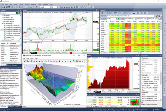 AmiBroker technical analysis software