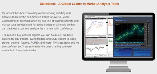 MetaStock technical analysis software